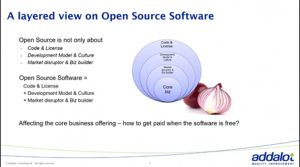 Carl-Eric Mos talked about the different Open Source-based Business Models